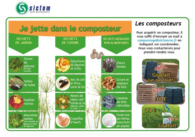 Composteurs 400 litres gratuits SICTOM région Montluçonnaise